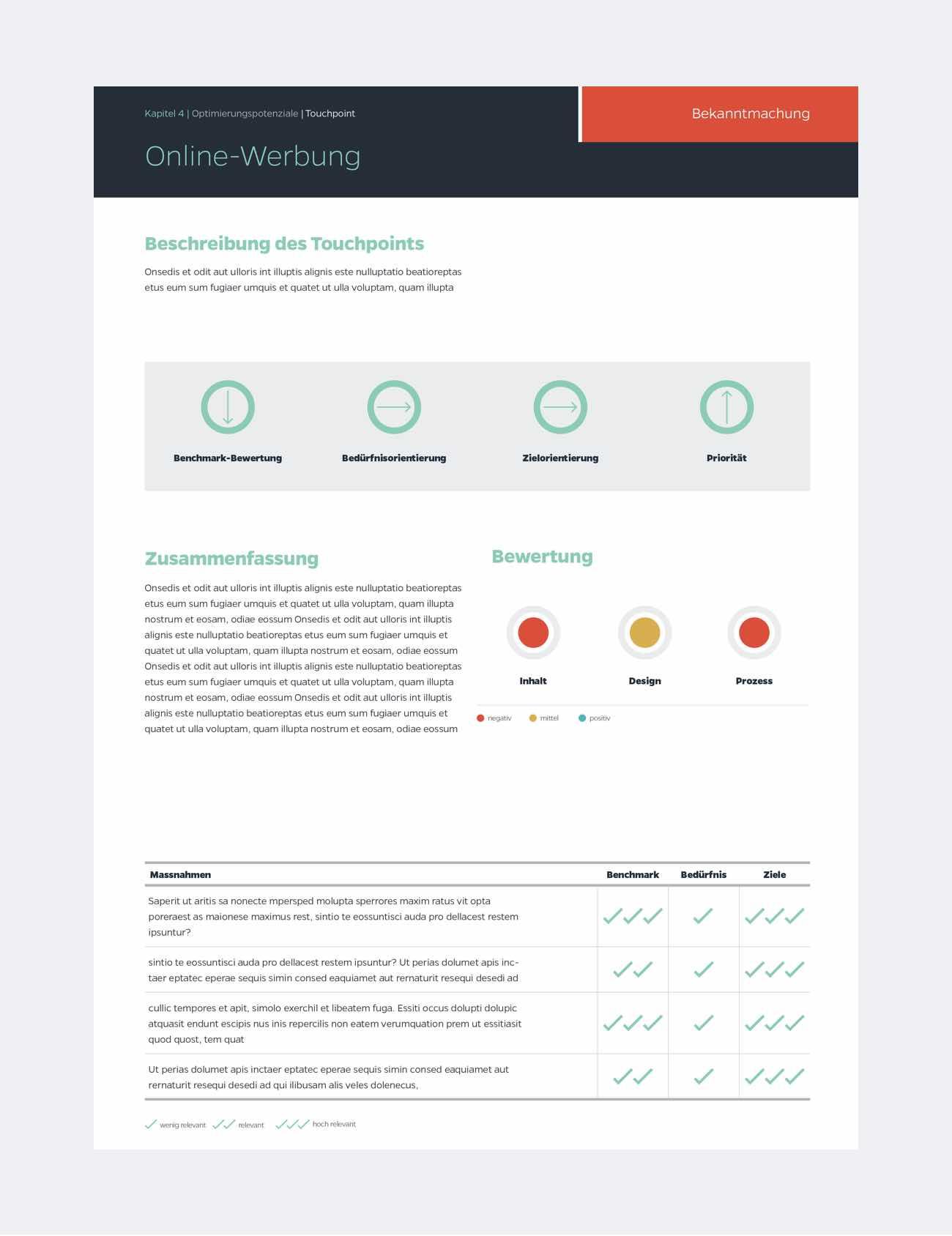 Seite aus der Customer Journey Broschüre zum Thema Touchpoint